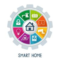 Smart home automationsteknologi koncept
