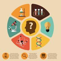 Kemi bioteknik vetenskap infographics