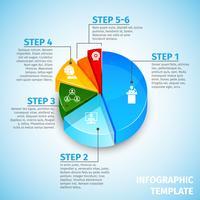Cirkeldiagram möte infographic