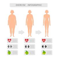 Fitness-Übung Fortschritt Infografik vektor