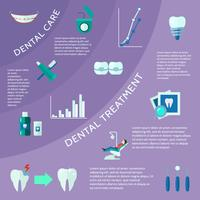 Dental Flat Color Infographic