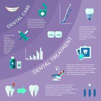 Zahnmedizinische flache Farbe Infographik