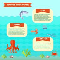 sjömat infographics vektor