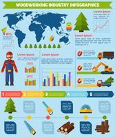 Träbearbetning Industri Infographics vektor