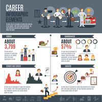 Karriere Infografiken Set vektor