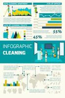 Rengöring i rum Infographics vektor
