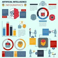 Artificiell intelligens Infographics vektor