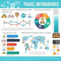 Reisen Sie flach Infographik Set vektor