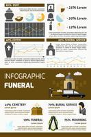 Begravningsinfographics Set vektor