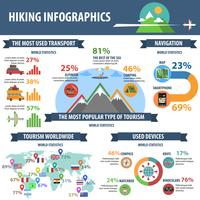 Vandring Infographics Set vektor