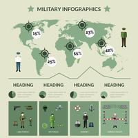 Militär Infographics Set