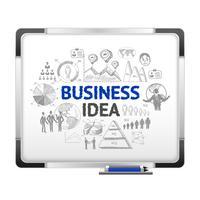 Magnettafel mit Geschäftsideenskizze