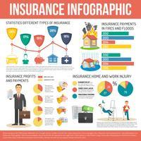 Versicherung Infografiken Set vektor