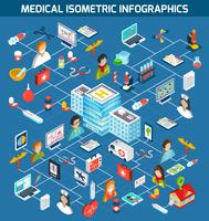 Medicinska isometriska infografier vektor