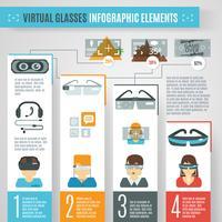 Virtuelle Brille Infografiken vektor