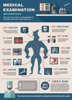 medicinsk undersökning infografisk