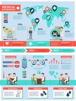 Medizinische Infografiken Set vektor