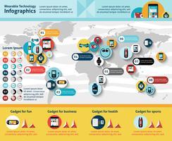 Wearable Technology Infografiken