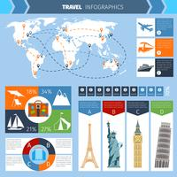 resa infographic set