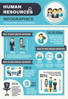 mänskliga resurser infographics vektor