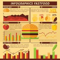 Fast Food-Infografiken vektor