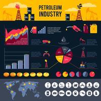 Erdöl-Infografiken gesetzt