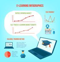 Online-Bildung Infografiken vektor