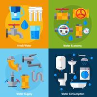 Wasserversorgungssatz