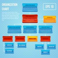 Konzept des Organisationsdiagramms 3d vektor