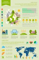 Ekologi infografisk uppsättning vektor