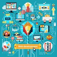 Flussdiagramm für die Webentwicklung