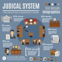 lag infographics set