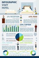 Hotelmitarbeiter Infografiken vektor