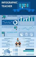 Schulbildung Infografiken vektor