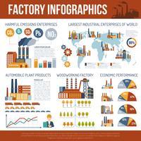 Industriell infographics med karta över världen
