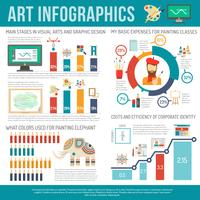 Kunst Infografiken Set