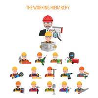 Arbeiter Konzept flach