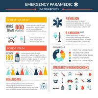 akut paramedicinsk infografisk uppsättning