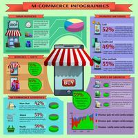 M-Commerce-Infographik-Set vektor
