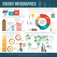 Worldwide ren energi distribution infographics presentation