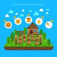 Prozess von Honey Extraction Concept vektor