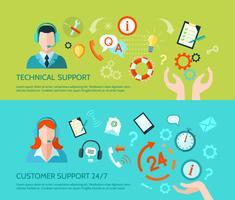 Teknisk hjälp och support Banners