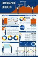 Byggare företag byggprojekt infographic rapport vektor