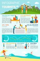 Touristische Infografiken Set