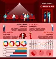 Infographic People Visiting Cinema