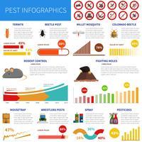 skadedjur infografisk uppsättning