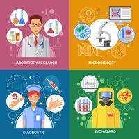 Mikrobiologie-Testkonzept