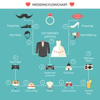 Bröllopsplanering i Style Flowchart Design vektor