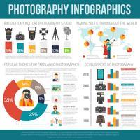 Fotografisk infografisk uppsättning