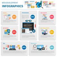 Webbutveckling Infographic Set vektor